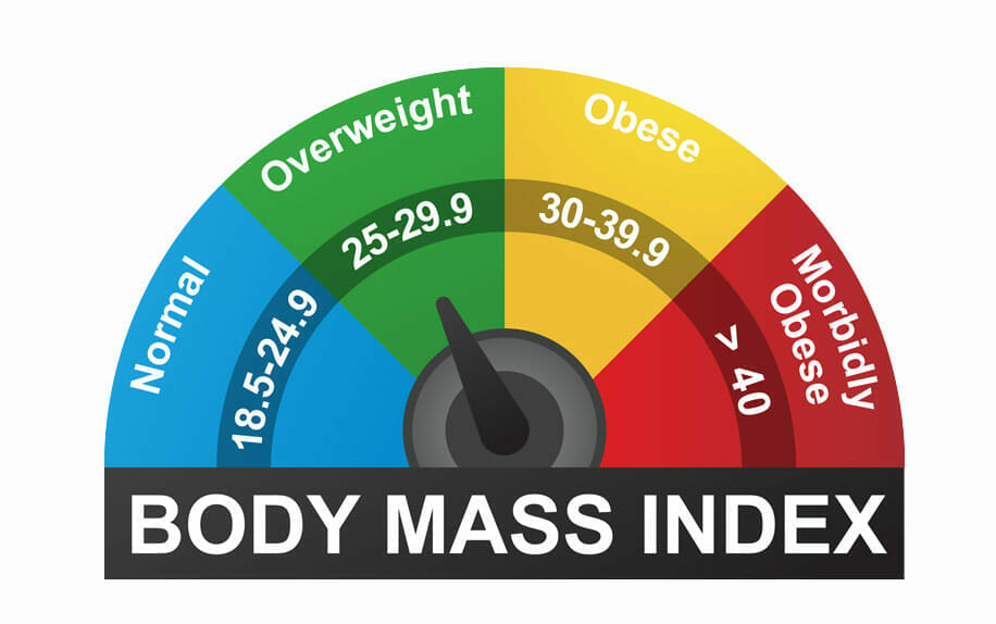 Fitness Tips to Fight Obesity
